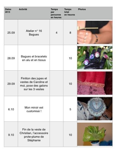 Capture d'écran 2013-11-24 à 14.33.32